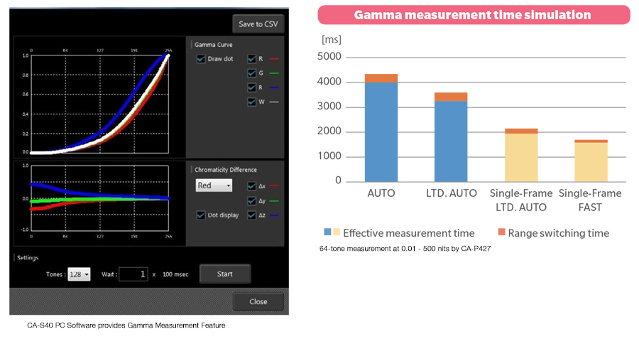 High-speed-measurements-for-enhanced-productivity