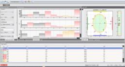 Tabela de resultados e exibição gráfica de um trabalho de CQ