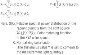 Object Color Definition Formulas