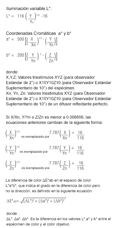 Color Spaces Formula 2