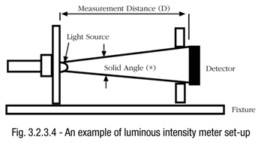 An example of luminous intensity meter set-up