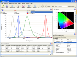 SpecWin Light Spectral Software