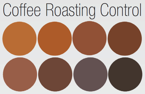 Coffee Roasting Control