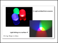 Light and Light Source Color Measurement