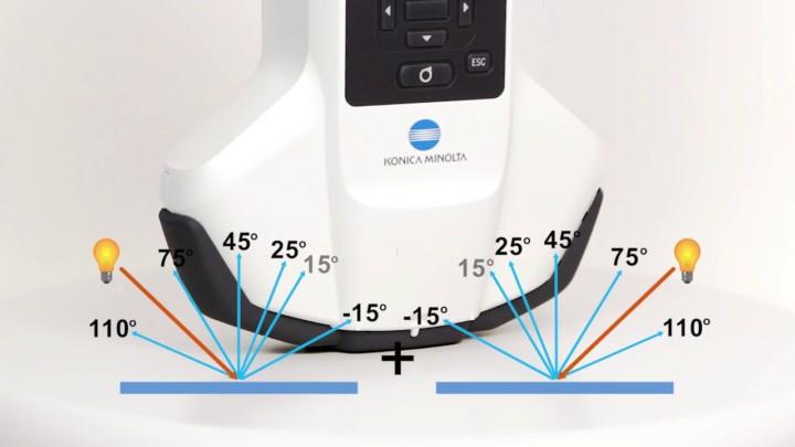 Multi Angle Spectrophotometer CM-M6